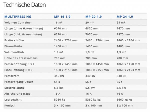 TD Multipress NG gross 600x450 - Pöttinger Müllpresse